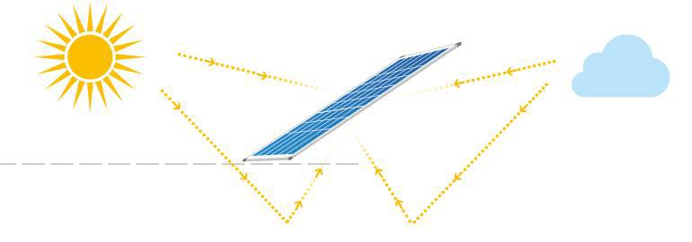 Hetero Junction Cell Technology